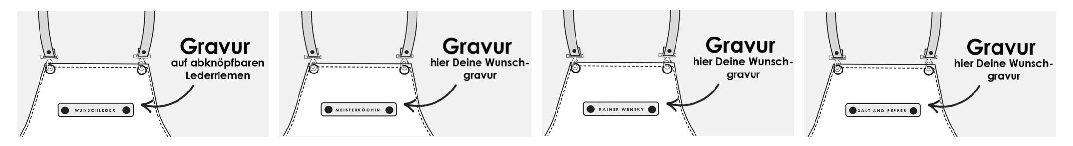 Kategorieseite Schürze Banner personalisieren